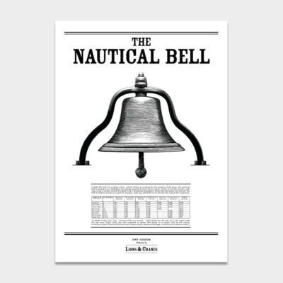 Poster The Nautical Bell 4-pack